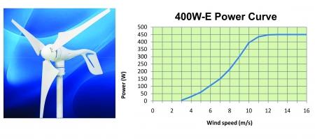 Wind Turbin EWTH 400W-E
