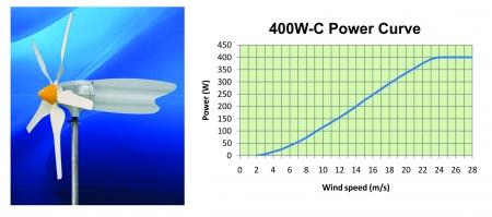 Wind Turbin EWTH 400W-C